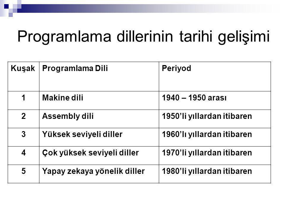 Programlama dillerinin tarihi gelişimi KuşakProgramlama DiliPeriyod 1Makine dili1940 – 1950 arası 2Assembly dili1950'li yıllardan itibaren 3Yüksek seviyeli diller1960'lı yıllardan itibaren 4Çok yüksek seviyeli diller1970'li yıllardan itibaren 5Yapay zekaya yönelik diller1980'li yıllardan itibaren