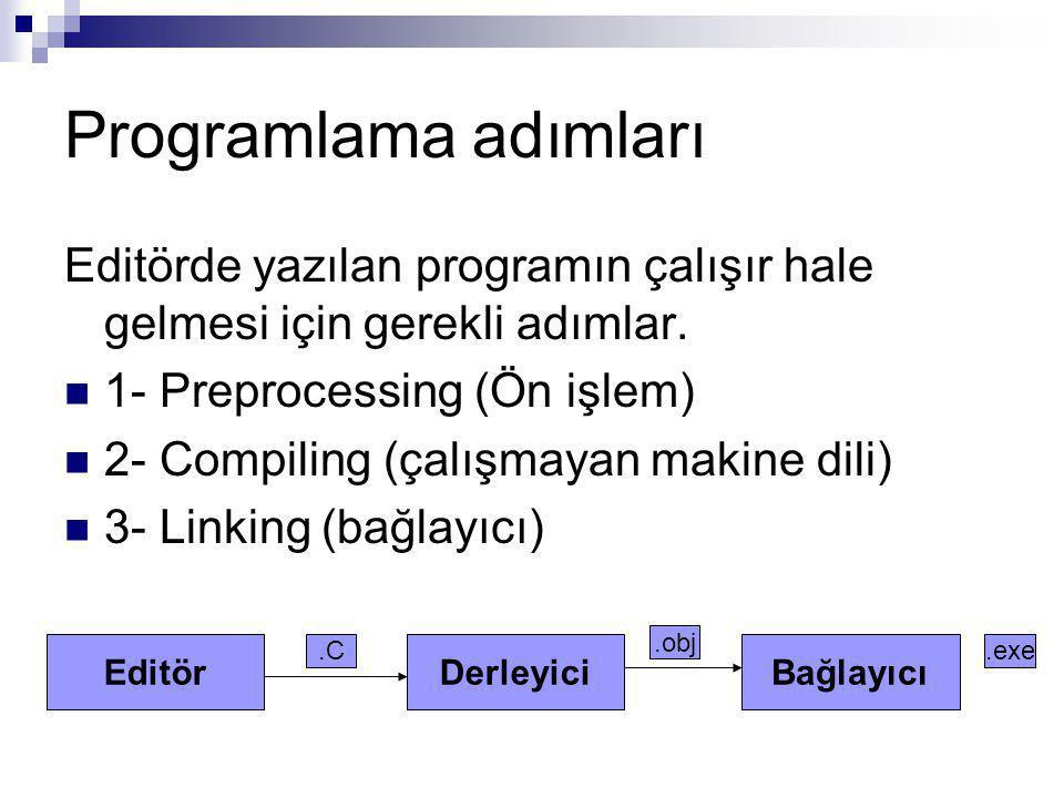 Programlama adımları Editörde yazılan programın çalışır hale gelmesi için gerekli adımlar.