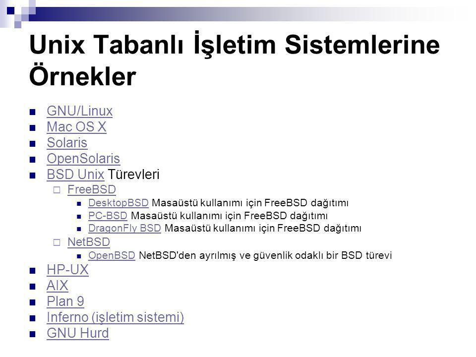 Unix Tabanlı İşletim Sistemlerine Örnekler GNU/Linux Mac OS X Solaris OpenSolaris BSD Unix Türevleri BSD Unix  FreeBSD FreeBSD DesktopBSD Masaüstü kullanımı için FreeBSD dağıtımı DesktopBSD PC-BSD Masaüstü kullanımı için FreeBSD dağıtımı PC-BSD DragonFly BSD Masaüstü kullanımı için FreeBSD dağıtımı DragonFly BSD  NetBSD NetBSD OpenBSD NetBSD den ayrılmış ve güvenlik odaklı bir BSD türevi OpenBSD HP-UX AIX Plan 9 Inferno (işletim sistemi) GNU Hurd