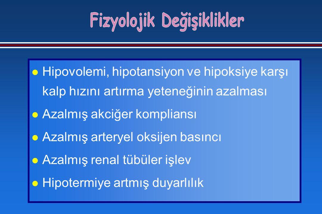 l Hipovolemi, hipotansiyon ve hipoksiye karşı kalp hızını artırma yeteneğinin azalması l Azalmış akciğer kompliansı l Azalmış arteryel oksijen basıncı l Azalmış renal tübüler işlev l Hipotermiye artmış duyarlılık