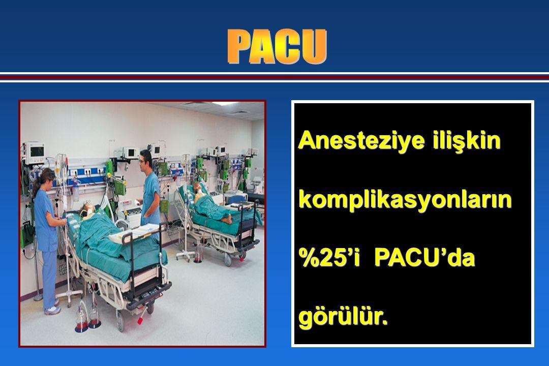 Anesteziye ilişkin komplikasyonların %25'i PACU'da görülür.