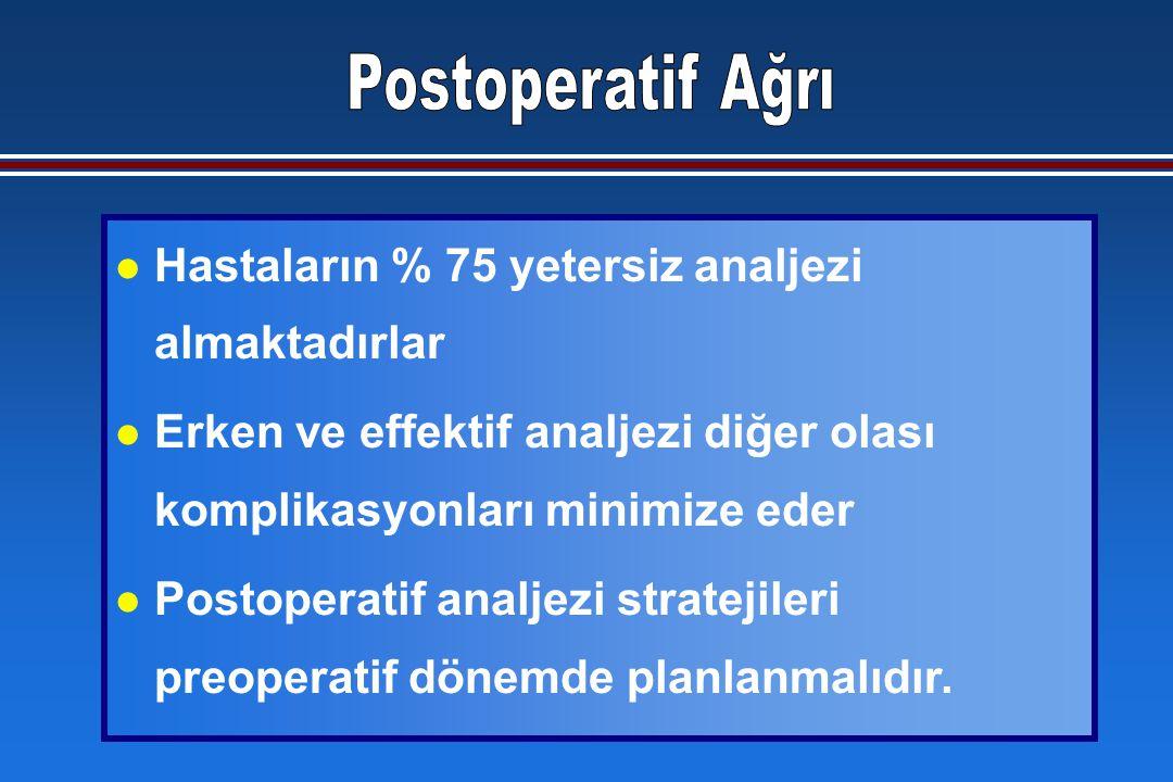 l Hastaların % 75 yetersiz analjezi almaktadırlar l Erken ve effektif analjezi diğer olası komplikasyonları minimize eder l Postoperatif analjezi stratejileri preoperatif dönemde planlanmalıdır.
