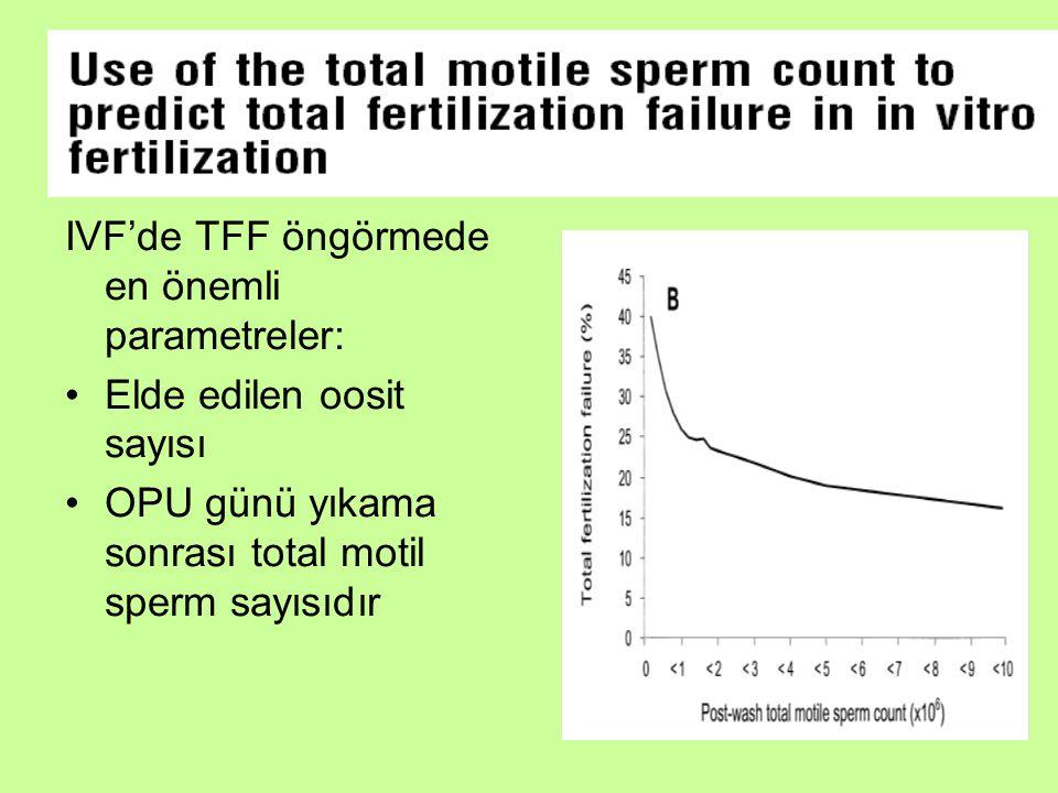 IVF'de TFF öngörmede en önemli parametreler: Elde edilen oosit sayısı OPU günü yıkama sonrası total motil sperm sayısıdır