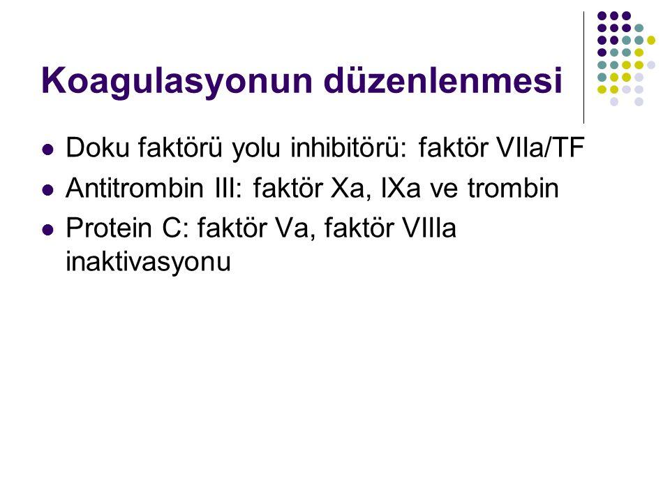 Koagulasyonun düzenlenmesi Doku faktörü yolu inhibitörü: faktör VIIa/TF Antitrombin III: faktör Xa, IXa ve trombin Protein C: faktör Va, faktör VIIIa inaktivasyonu