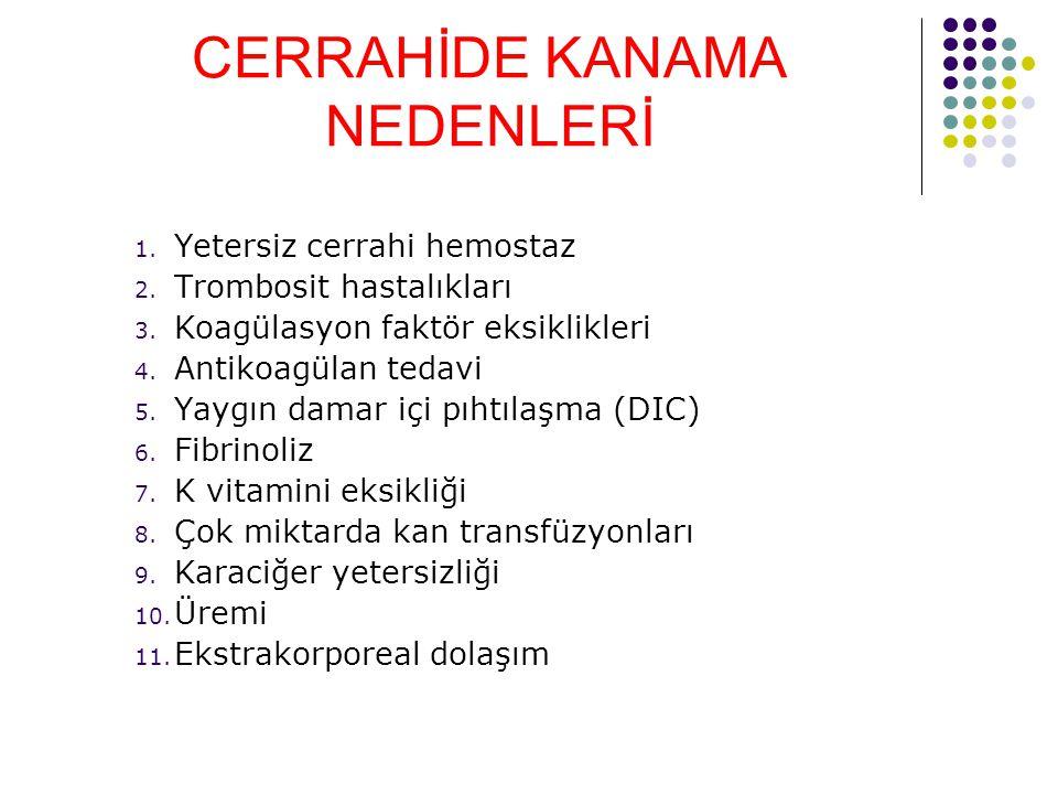 CERRAHİDE KANAMA NEDENLERİ 1.Yetersiz cerrahi hemostaz 2.