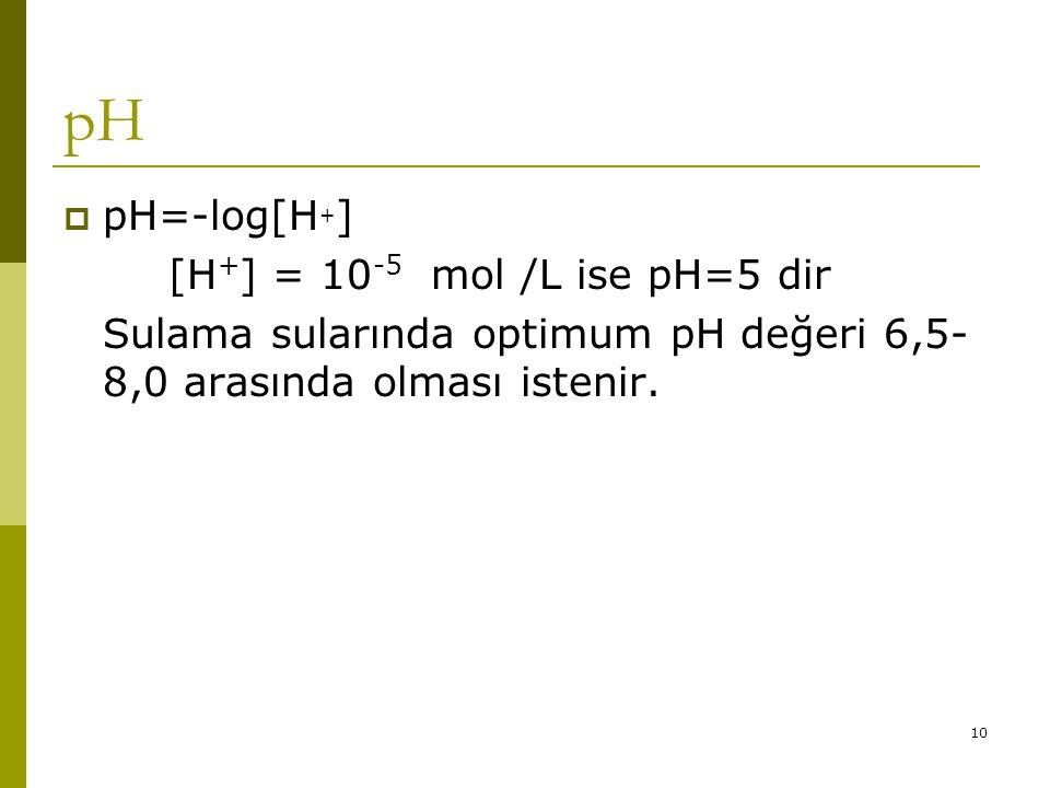 pH  pH=-log[H + ] [H + ] = 10 -5 mol /L ise pH=5 dir Sulama sularında optimum pH değeri 6,5- 8,0 arasında olması istenir.