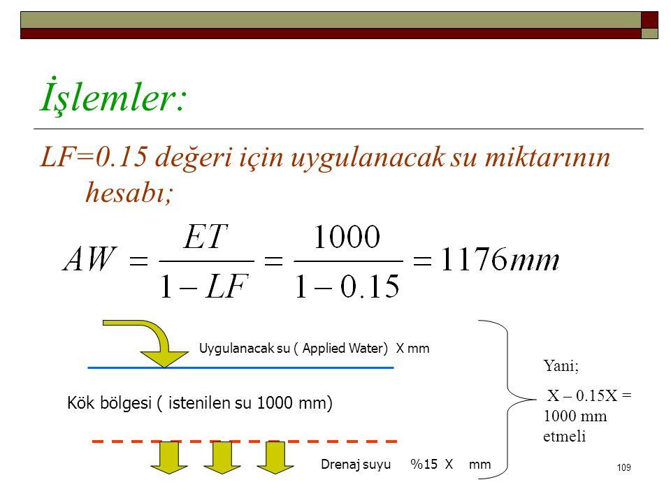 LF=0.15 değeri için uygulanacak su miktarının hesabı; İşlemler: Kök bölgesi ( istenilen su 1000 mm) Uygulanacak su ( Applied Water) X mm Drenaj suyu %15 X mm Yani; X – 0.15X = 1000 mm etmeli 109