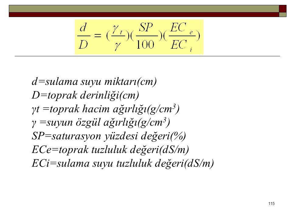 d=sulama suyu miktarı(cm) D=toprak derinliği(cm) γt =toprak hacim ağırlığı(g/cm 3 ) γ =suyun özgül ağırlığı(g/cm 3 ) SP=saturasyon yüzdesi değeri(%) ECe=toprak tuzluluk değeri(dS/m) ECi=sulama suyu tuzluluk değeri(dS/m) 115