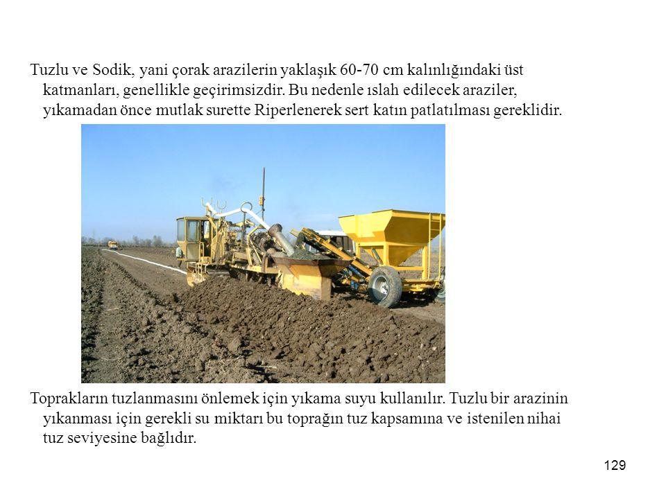 Tuzlu ve Sodik, yani çorak arazilerin yaklaşık 60-70 cm kalınlığındaki üst katmanları, genellikle geçirimsizdir.