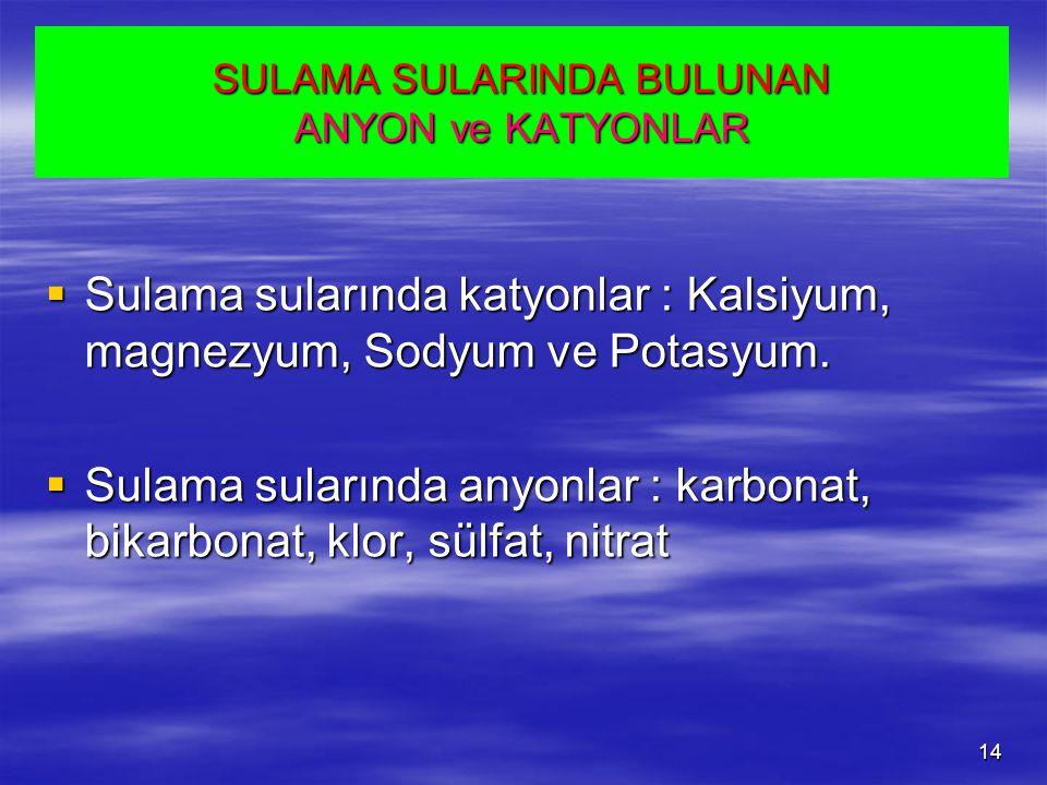 SULAMA SULARINDA BULUNAN ANYON ve KATYONLAR  Sulama sularında katyonlar : Kalsiyum, magnezyum, Sodyum ve Potasyum.