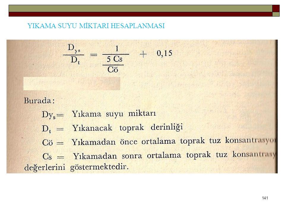 YIKAMA SUYU MİKTARI HESAPLANMASI 141