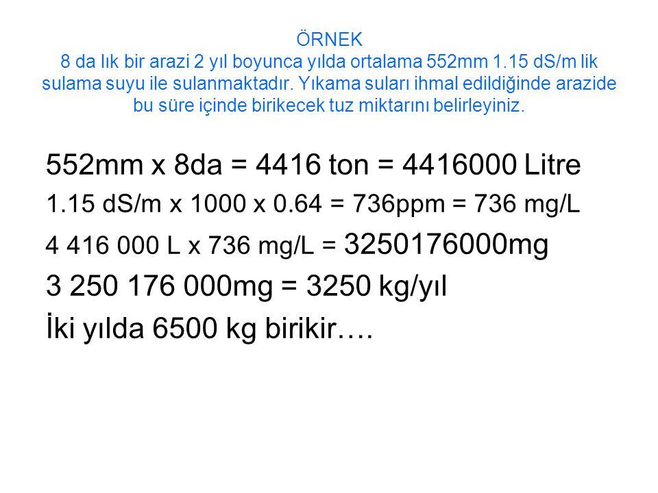 552mm x 8da = 4416 ton = 4416000 Litre 1.15 dS/m x 1000 x 0.64 = 736ppm = 736 mg/L 4 416 000 L x 736 mg/L = 3250176000mg 3 250 176 000mg = 3250 kg/yıl İki yılda 6500 kg birikir….