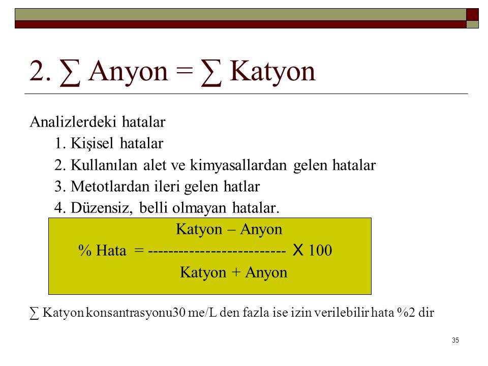 2.∑ Anyon = ∑ Katyon Analizlerdeki hatalar 1. Kişisel hatalar 2.