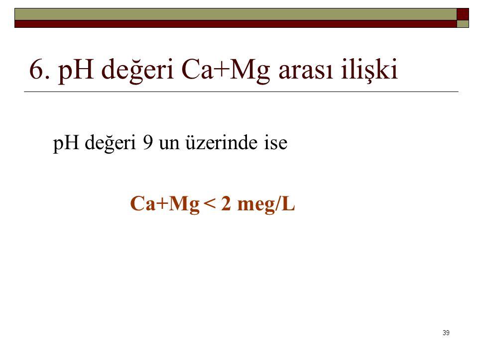 6. pH değeri Ca+Mg arası ilişki pH değeri 9 un üzerinde ise Ca+Mg < 2 meg/L 39