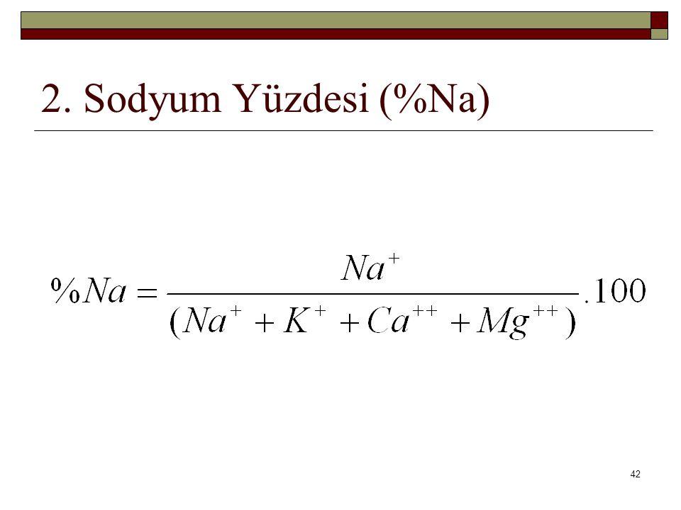 2. Sodyum Yüzdesi (%Na) 42