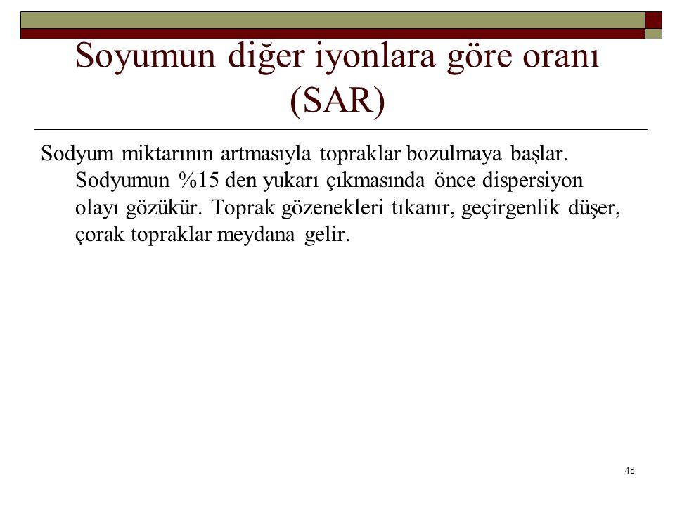 Soyumun diğer iyonlara göre oranı (SAR) Sodyum miktarının artmasıyla topraklar bozulmaya başlar.