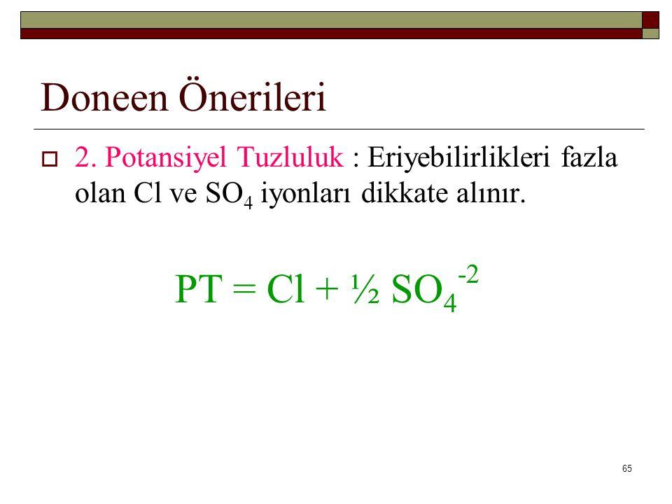  2.Potansiyel Tuzluluk : Eriyebilirlikleri fazla olan Cl ve SO 4 iyonları dikkate alınır.