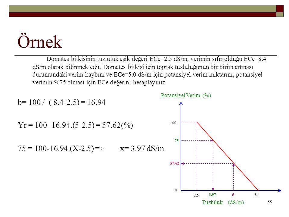 Örnek Domates bitkisinin tuzluluk eşik değeri ECe=2.5 dS/m, verimin sıfır olduğu ECe=8.4 dS/m olarak bilinmektedir.