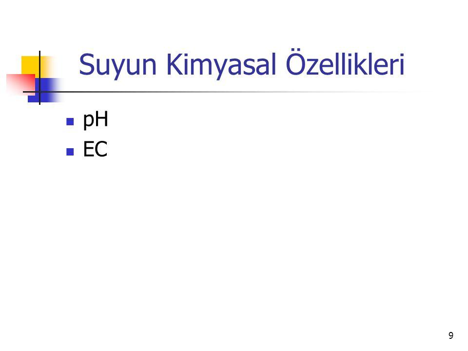 Suyun Kimyasal Özellikleri pH EC 9
