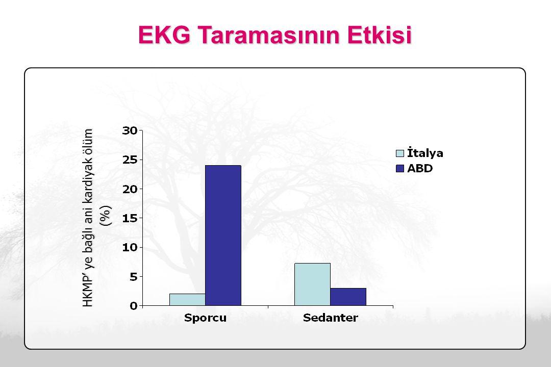 EKG Taramasının Etkisi HKMP' ye bağlı ani kardiyak ölüm (%) (%)