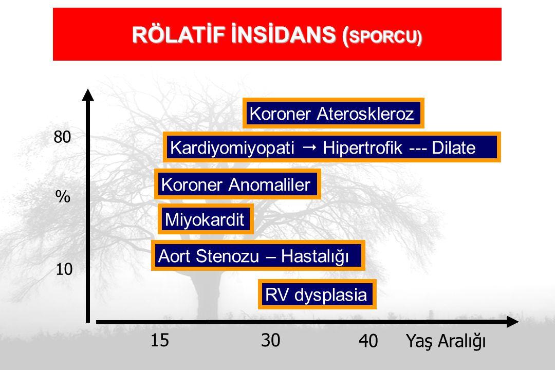 Koroner Ateroskleroz Miyokardit Kardiyomiyopati  Hipertrofik --- Dilate Koroner Anomaliler Aort Stenozu – Hastalığı RV dysplasia 15 30 40 Yaş Aralığı 80 10 % RÖLATİF İNSİDANS ( SPORCU)