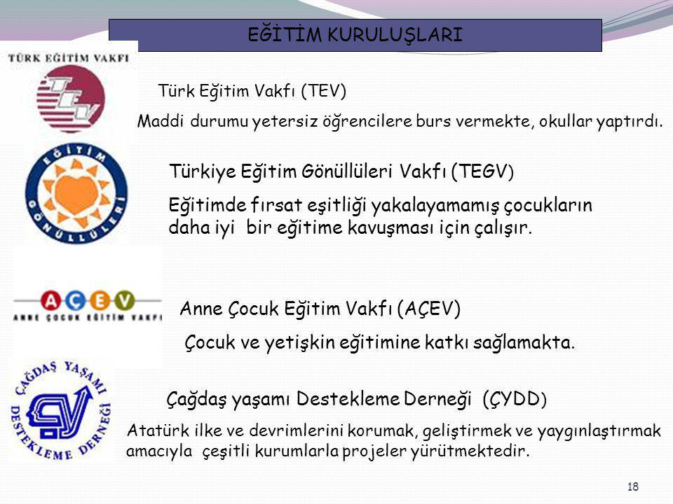 18 EĞİTİM KURULUŞLARI Türk Eğitim Vakfı (TEV) Maddi durumu yetersiz öğrencilere burs vermekte, okullar yaptırdı.