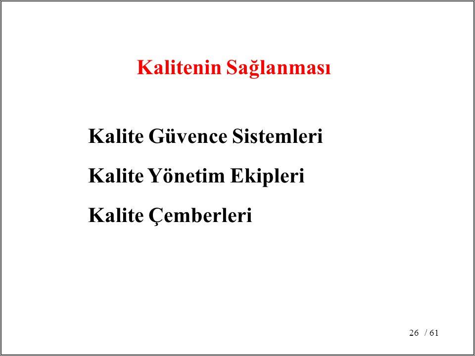 / 6126 Kalitenin Sağlanması Kalite Güvence Sistemleri Kalite Yönetim Ekipleri Kalite Çemberleri
