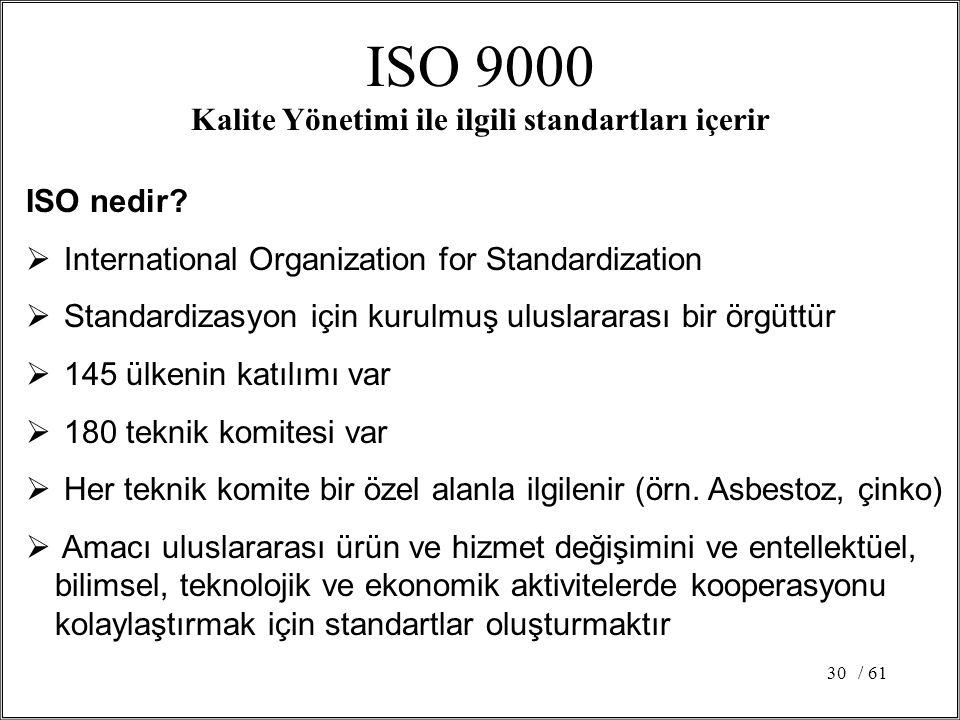 / 6130 ISO 9000 Kalite Yönetimi ile ilgili standartları içerir ISO nedir?  International Organization for Standardization  Standardizasyon için kuru
