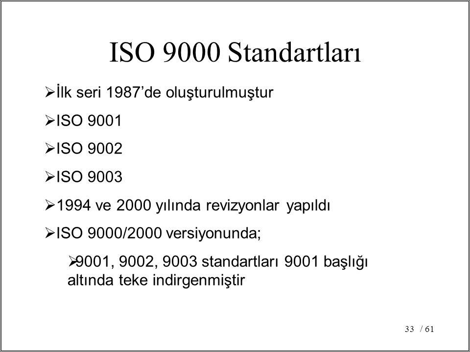 / 6133  İlk seri 1987'de oluşturulmuştur  ISO 9001  ISO 9002  ISO 9003  1994 ve 2000 yılında revizyonlar yapıldı  ISO 9000/2000 versiyonunda;  9001, 9002, 9003 standartları 9001 başlığı altında teke indirgenmiştir ISO 9000 Standartları