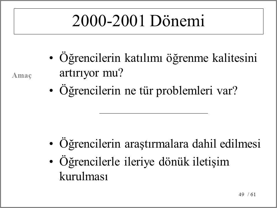 / 6149 2000-2001 Dönemi Öğrencilerin katılımı öğrenme kalitesini artırıyor mu? Öğrencilerin ne tür problemleri var? Öğrencilerin araştırmalara dahil e