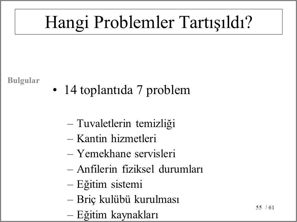 / 6155 Hangi Problemler Tartışıldı.
