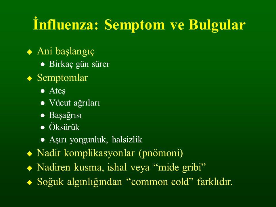 İnfluenza: Semptom ve Bulgular  Ani başlangıç Birkaç gün sürer  Semptomlar Ateş Vücut ağrıları Başağrısı Öksürük Aşırı yorgunluk, halsizlik  Nadir