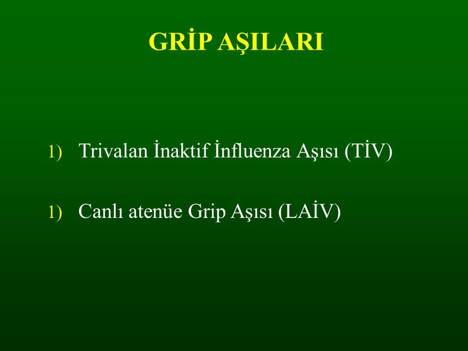 GRİP AŞILARI 1) Trivalan İnaktif İnfluenza Aşısı (TİV) 1) Canlı atenüe Grip Aşısı (LAİV)
