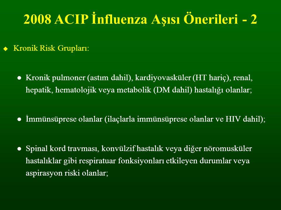 2008 ACIP İnfluenza Aşısı Önerileri - 2  Kronik Risk Grupları: Kronik pulmoner (astım dahil), kardiyovasküler (HT hariç), renal, hepatik, hematolojik