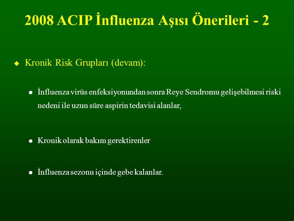 2008 ACIP İnfluenza Aşısı Önerileri - 2  Kronik Risk Grupları (devam): İnfluenza virüs enfeksiyonundan sonra Reye Sendromu gelişebilmesi riski nedeni