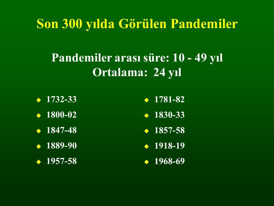 Son 300 yılda Görülen Pandemiler Pandemiler arası süre: 10 - 49 yıl Ortalama: 24 yıl  1732-33  1800-02  1847-48  1889-90  1957-58  1781-82  183