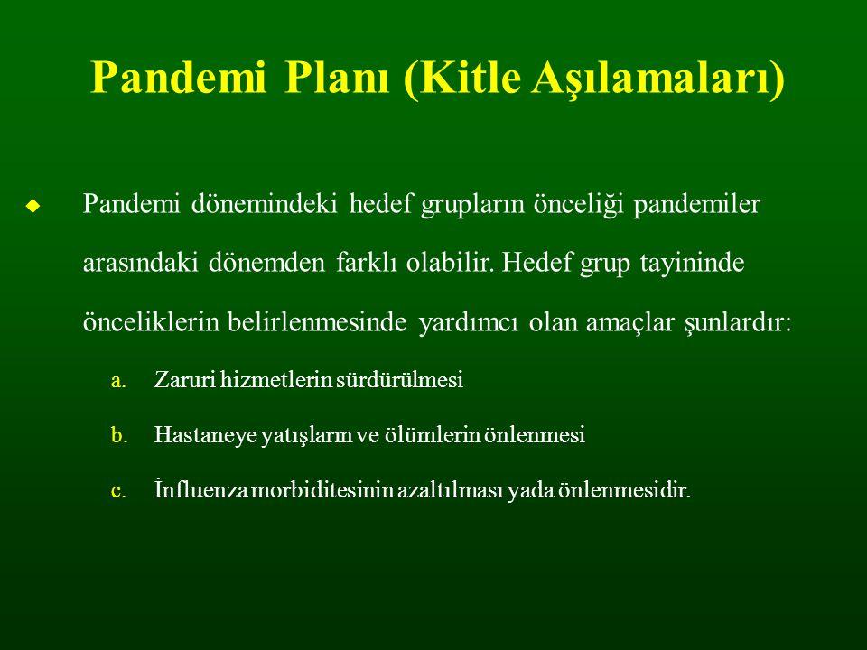 Pandemi Planı (Kitle Aşılamaları)  Pandemi dönemindeki hedef grupların önceliği pandemiler arasındaki dönemden farklı olabilir. Hedef grup tayininde