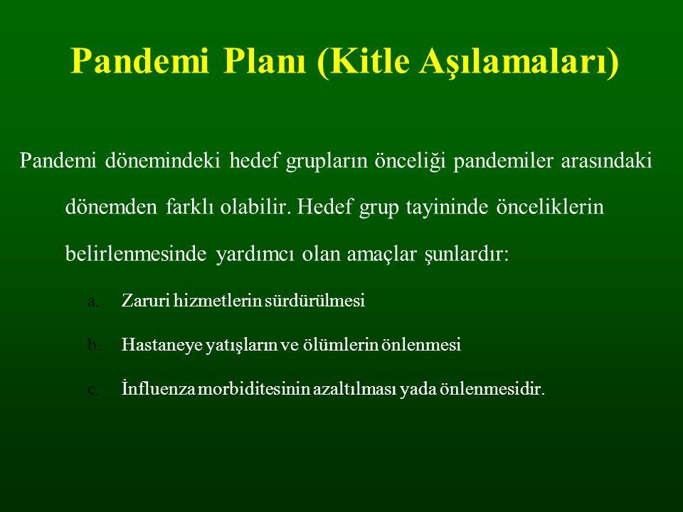 Pandemi Planı (Kitle Aşılamaları) Pandemi dönemindeki hedef grupların önceliği pandemiler arasındaki dönemden farklı olabilir. Hedef grup tayininde ön