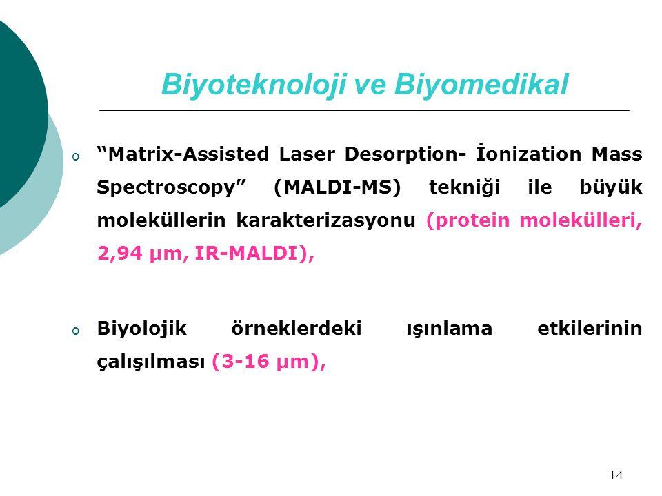 """14 Biyoteknoloji ve Biyomedikal o """"Matrix-Assisted Laser Desorption- İonization Mass Spectroscopy"""" (MALDI-MS) tekniği ile büyük moleküllerin karakteri"""