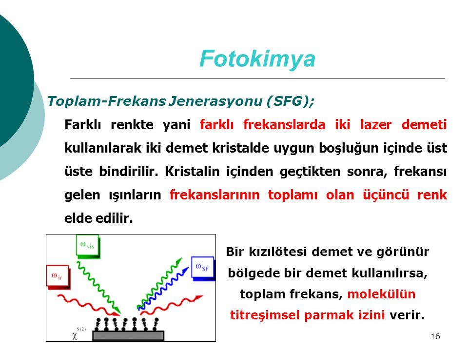 16 Fotokimya Toplam-Frekans Jenerasyonu (SFG); Farklı renkte yani farklı frekanslarda iki lazer demeti kullanılarak iki demet kristalde uygun boşluğun