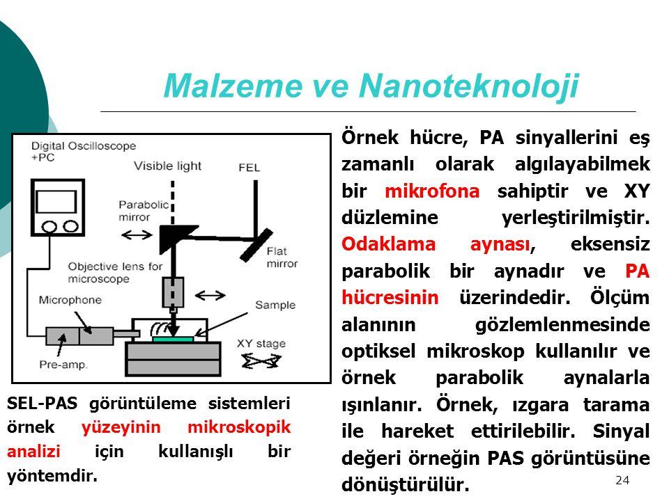 24 Örnek hücre, PA sinyallerini eş zamanlı olarak algılayabilmek bir mikrofona sahiptir ve XY düzlemine yerleştirilmiştir. Odaklama aynası, eksensiz p
