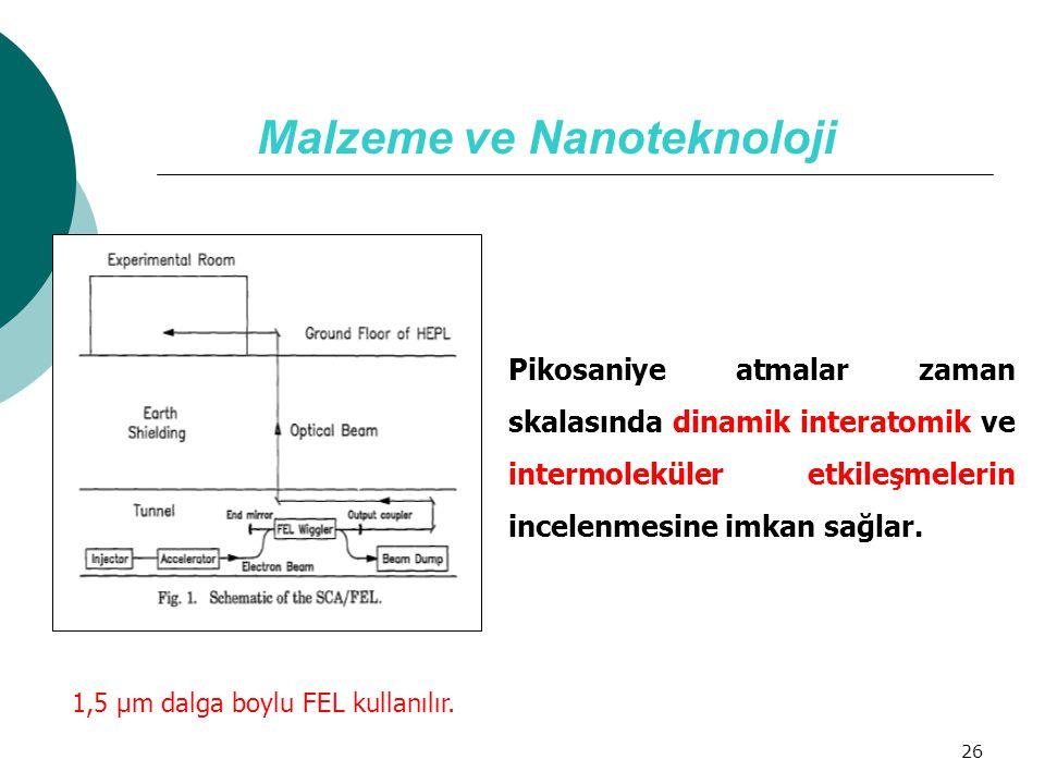 26 Malzeme ve Nanoteknoloji 1,5 μm dalga boylu FEL kullanılır. Pikosaniye atmalar zaman skalasında dinamik interatomik ve intermoleküler etkileşmeleri