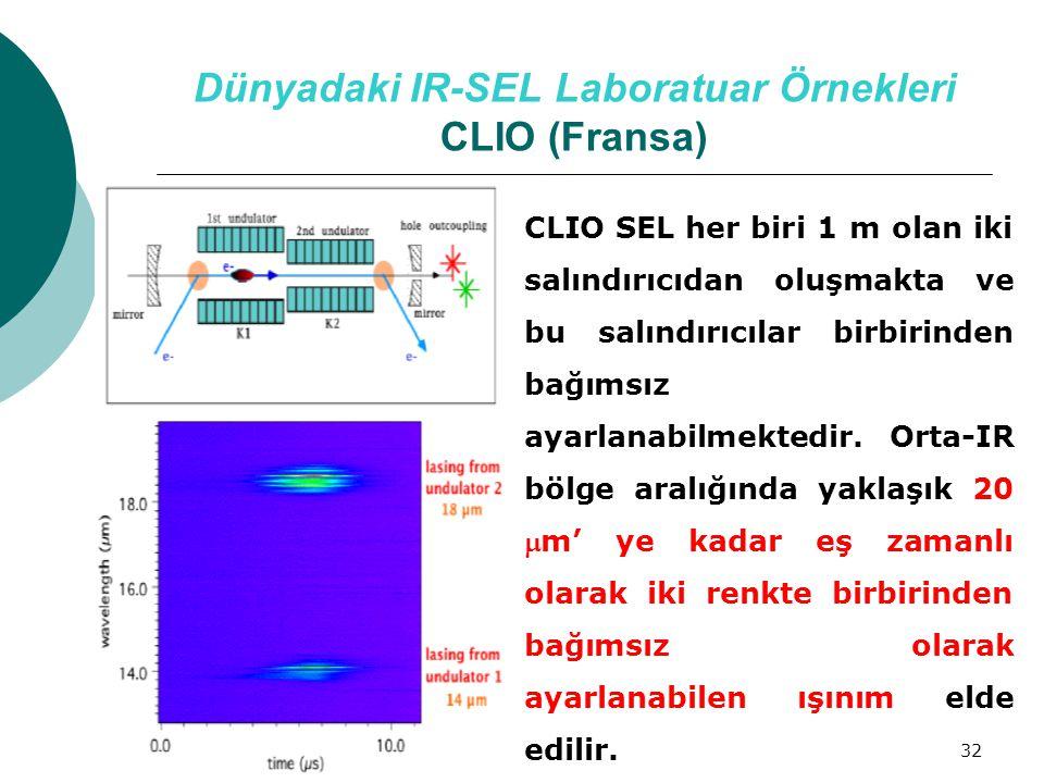 32 Dünyadaki IR-SEL Laboratuar Örnekleri CLIO (Fransa) CLIO SEL her biri 1 m olan iki salındırıcıdan oluşmakta ve bu salındırıcılar birbirinden bağıms