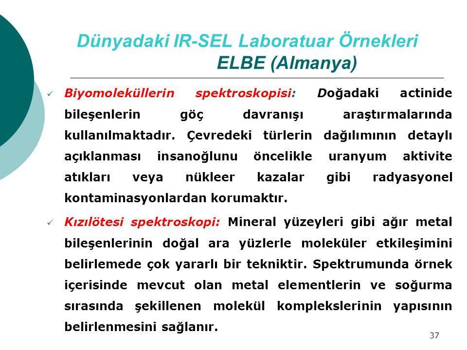 37 Dünyadaki IR-SEL Laboratuar Örnekleri ELBE (Almanya) Biyomoleküllerin spektroskopisi: Doğadaki actinide bileşenlerin göç davranışı araştırmalarında