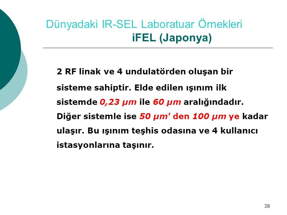 38 Dünyadaki IR-SEL Laboratuar Örnekleri iFEL (Japonya) 2 RF linak ve 4 undulatörden oluşan bir sisteme sahiptir. Elde edilen ışınım ilk sistemde 0,23