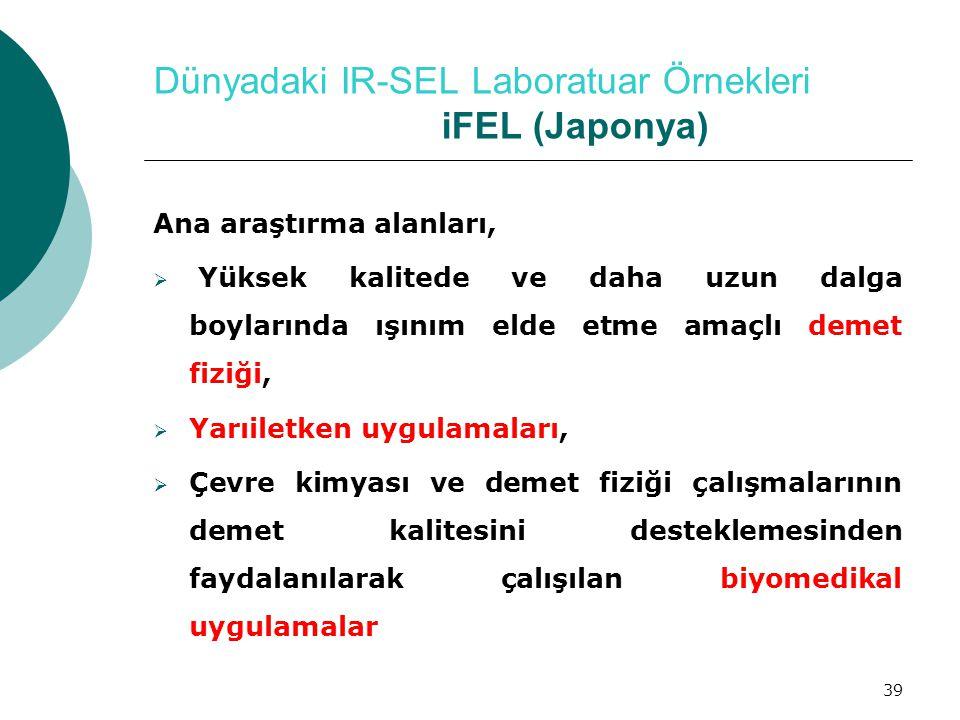 39 Dünyadaki IR-SEL Laboratuar Örnekleri iFEL (Japonya) Ana araştırma alanları,  Yüksek kalitede ve daha uzun dalga boylarında ışınım elde etme amaçl