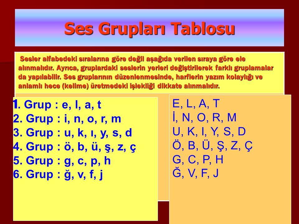 Ses Grupları Tablosu Sesler alfabedeki sıralarına göre değil aşağıda verilen sıraya göre ele alınmalıdır.