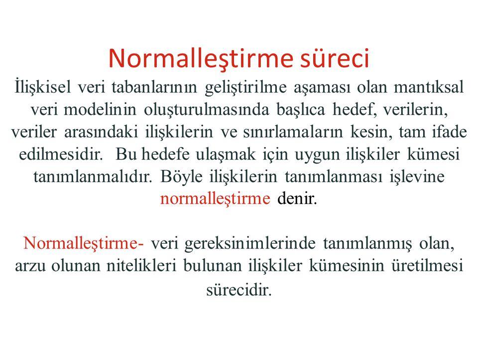 Birinci normal biçim (1NF) Tanım: Tüm özellikleri atomik değer içeren ilişki birinci normal biçimdedir.