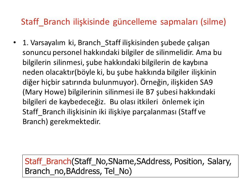 Staff_Branch ilişkisinde güncelleme sapmaları (güncelleme) – Varsayalım ki, Branch_Staff ilişkisinden her hangi bir şubenin bir veya birkaç özellik değerini değiştirmek gerekmektedir.Örneğin, B7 şubesinin telefon numarası değiştirilmelidir.