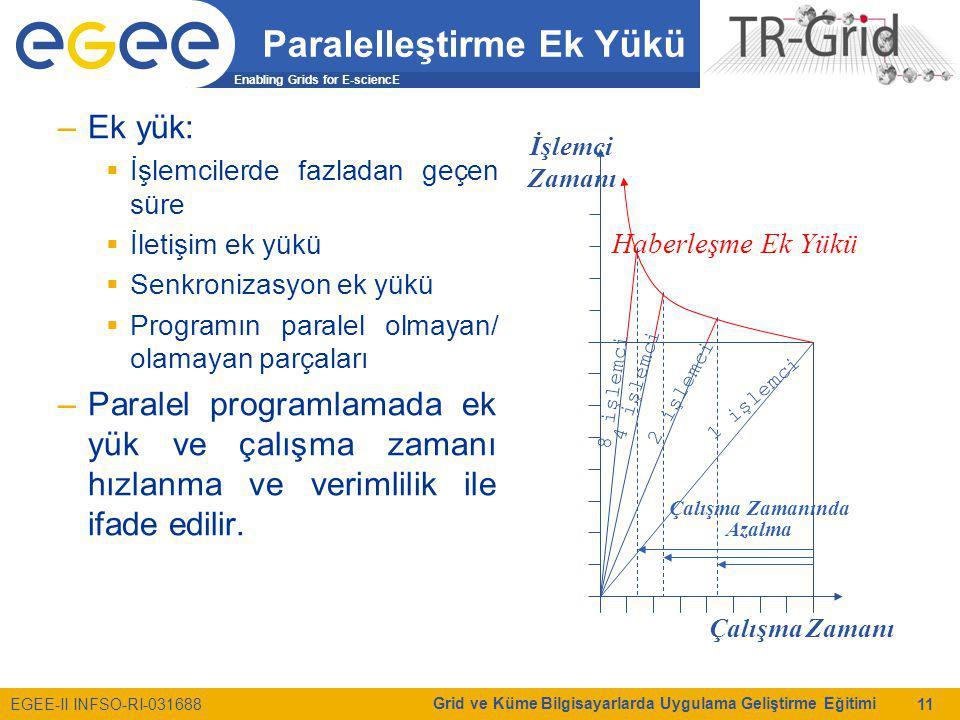 Enabling Grids for E-sciencE EGEE-II INFSO-RI-031688 Grid ve Küme Bilgisayarlarda Uygulama Geliştirme Eğitimi 11 Paralelleştirme Ek Yükü –Ek yük:  İşlemcilerde fazladan geçen süre  İletişim ek yükü  Senkronizasyon ek yükü  Programın paralel olmayan/ olamayan parçaları –Paralel programlamada ek yük ve çalışma zamanı hızlanma ve verimlilik ile ifade edilir.